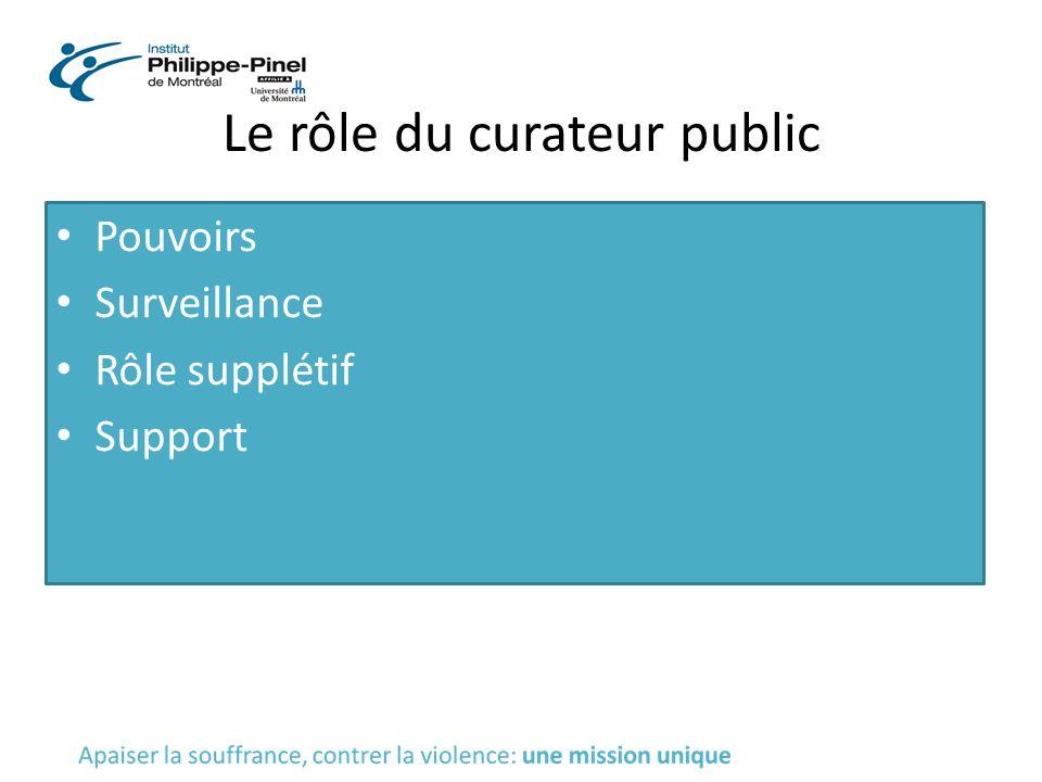 Le rôle du curateur public Pouvoirs Surveillance Rôle supplétif Support