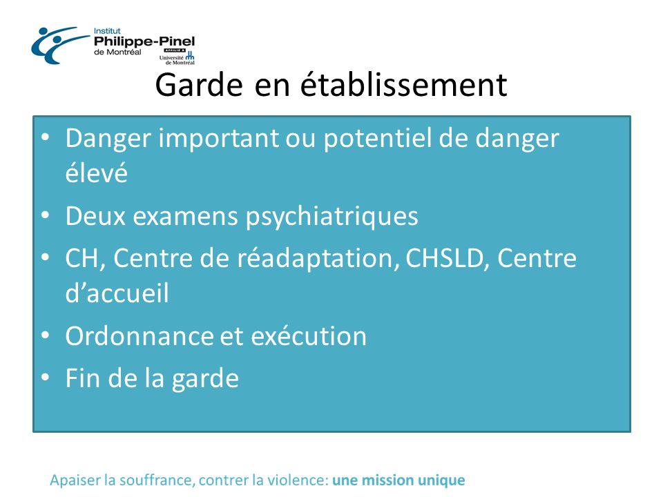 Garde en établissement Danger important ou potentiel de danger élevé Deux examens psychiatriques CH, Centre de réadaptation, CHSLD, Centre d'accueil O