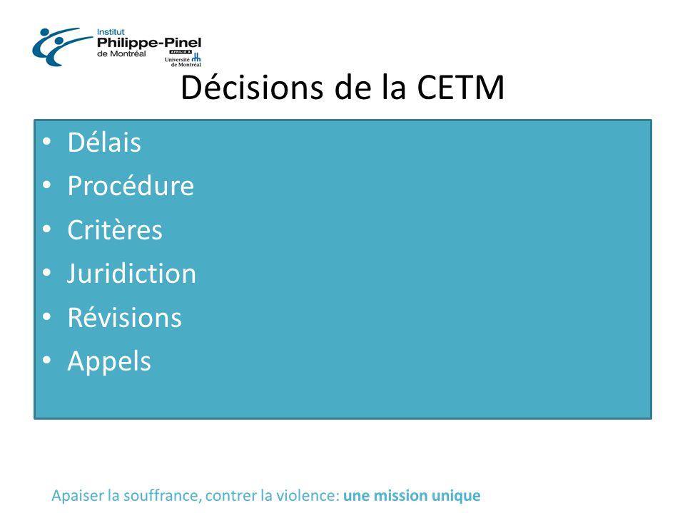 Décisions de la CETM Délais Procédure Critères Juridiction Révisions Appels