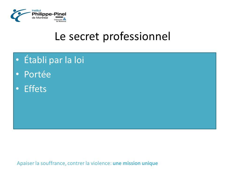 Le secret professionnel Établi par la loi Portée Effets