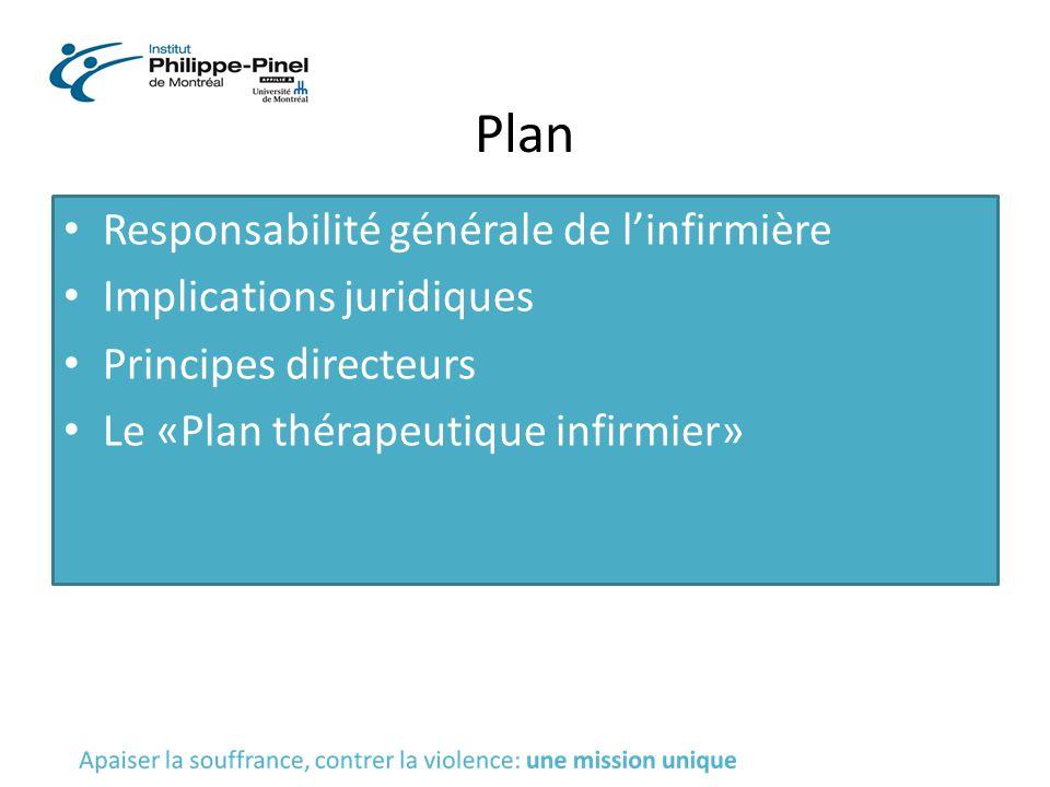 Plan Responsabilité générale de l'infirmière Implications juridiques Principes directeurs Le «Plan thérapeutique infirmier»