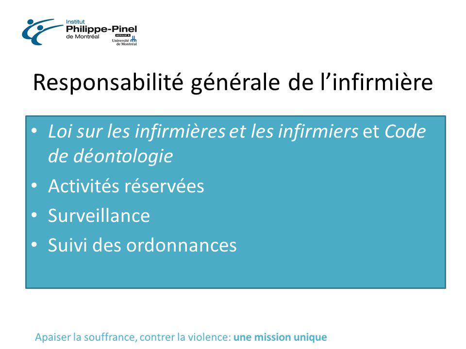 Responsabilité générale de l'infirmière Loi sur les infirmières et les infirmiers et Code de déontologie Activités réservées Surveillance Suivi des or