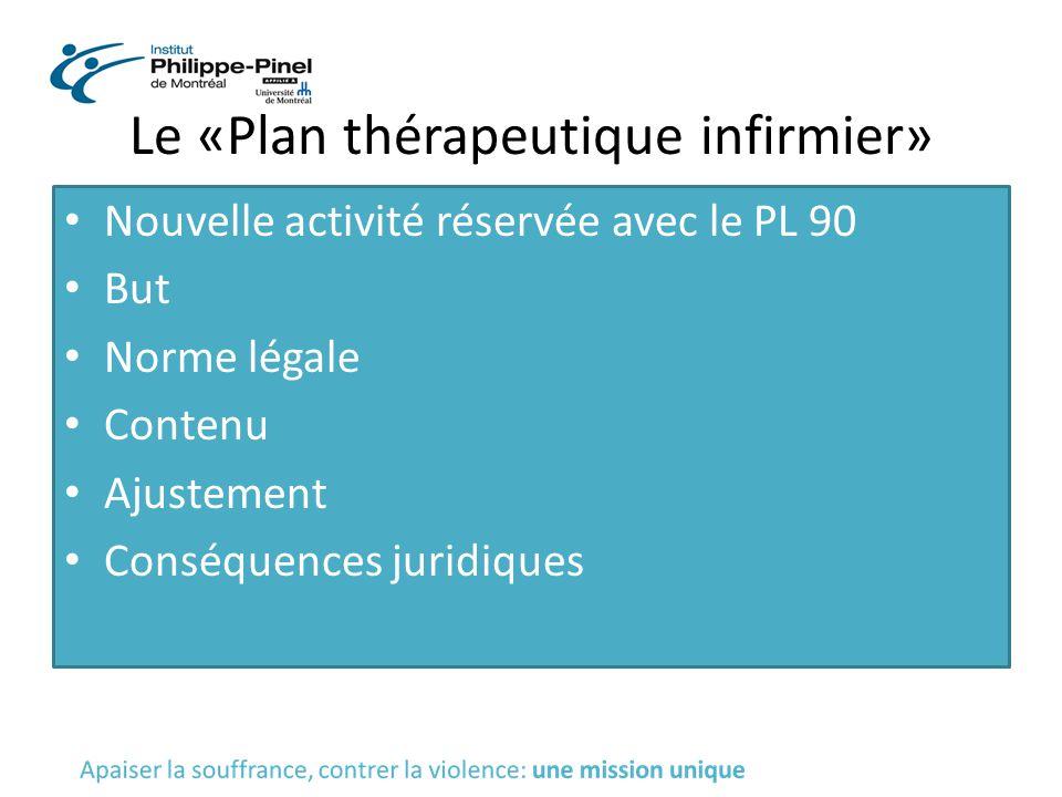 Le «Plan thérapeutique infirmier» Nouvelle activité réservée avec le PL 90 But Norme légale Contenu Ajustement Conséquences juridiques