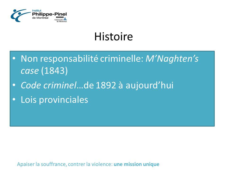 Histoire Non responsabilité criminelle: M'Naghten's case (1843) Code criminel…de 1892 à aujourd'hui Lois provinciales