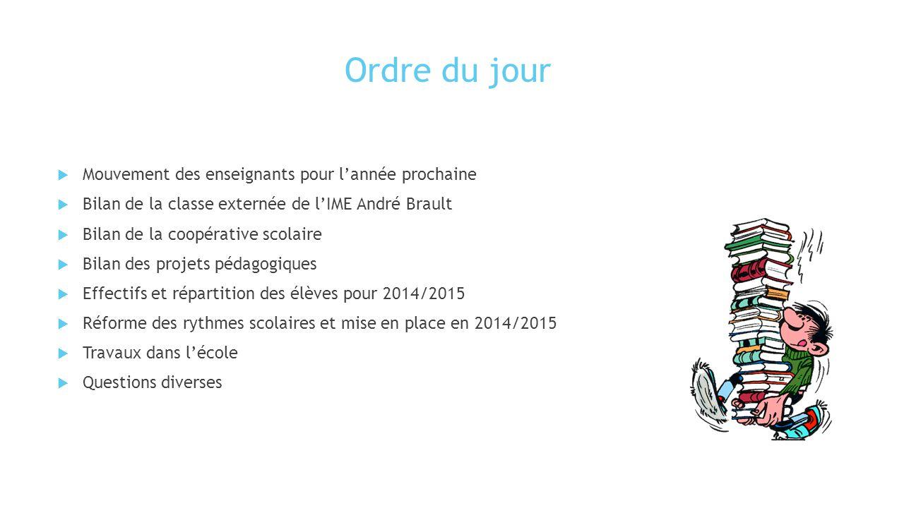Ordre du jour  Mouvement des enseignants pour l'année prochaine  Bilan de la classe externée de l'IME André Brault  Bilan de la coopérative scolair