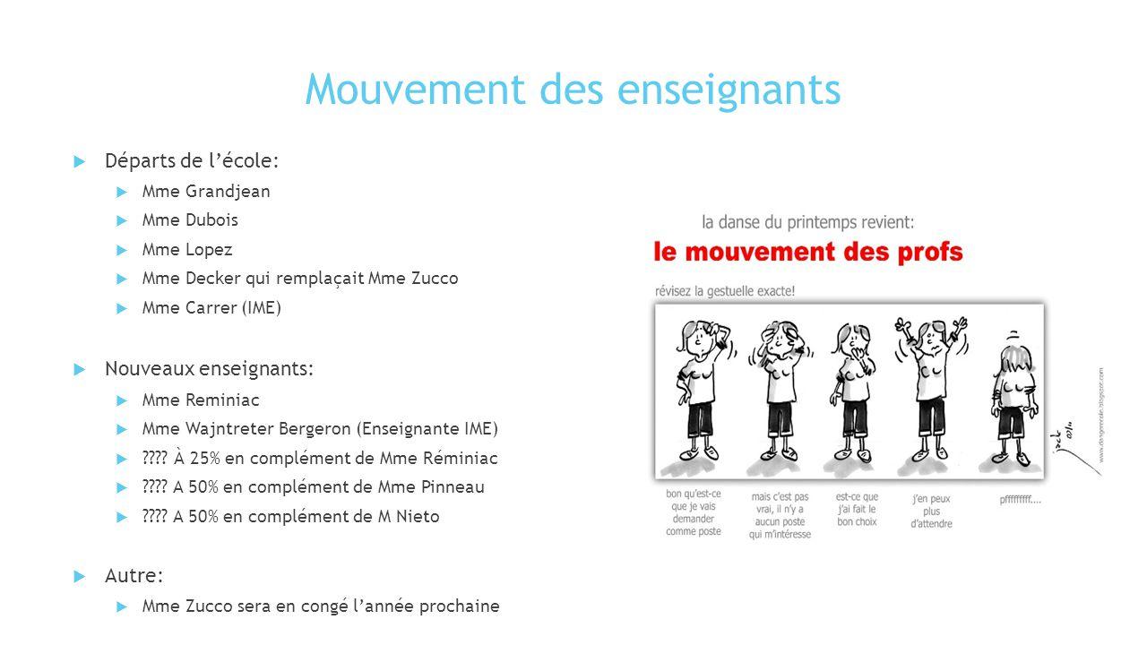 Mouvement des enseignants  Départs de l'école:  Mme Grandjean  Mme Dubois  Mme Lopez  Mme Decker qui remplaçait Mme Zucco  Mme Carrer (IME)  No
