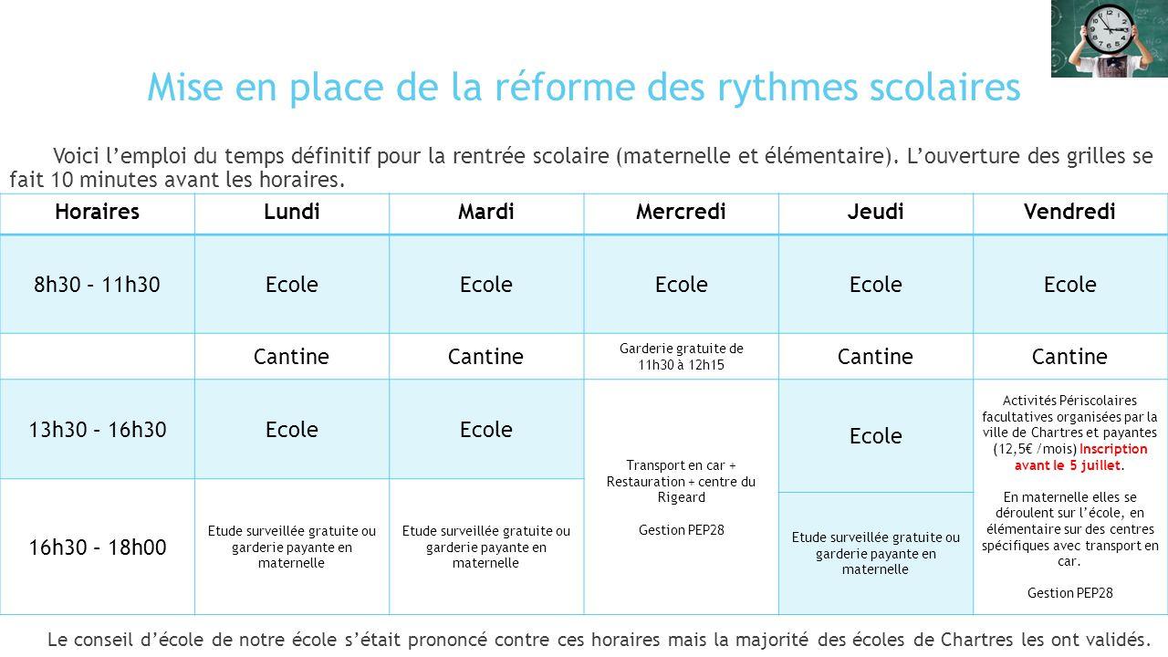 Mise en place de la réforme des rythmes scolaires Voici l'emploi du temps définitif pour la rentrée scolaire (maternelle et élémentaire). L'ouverture