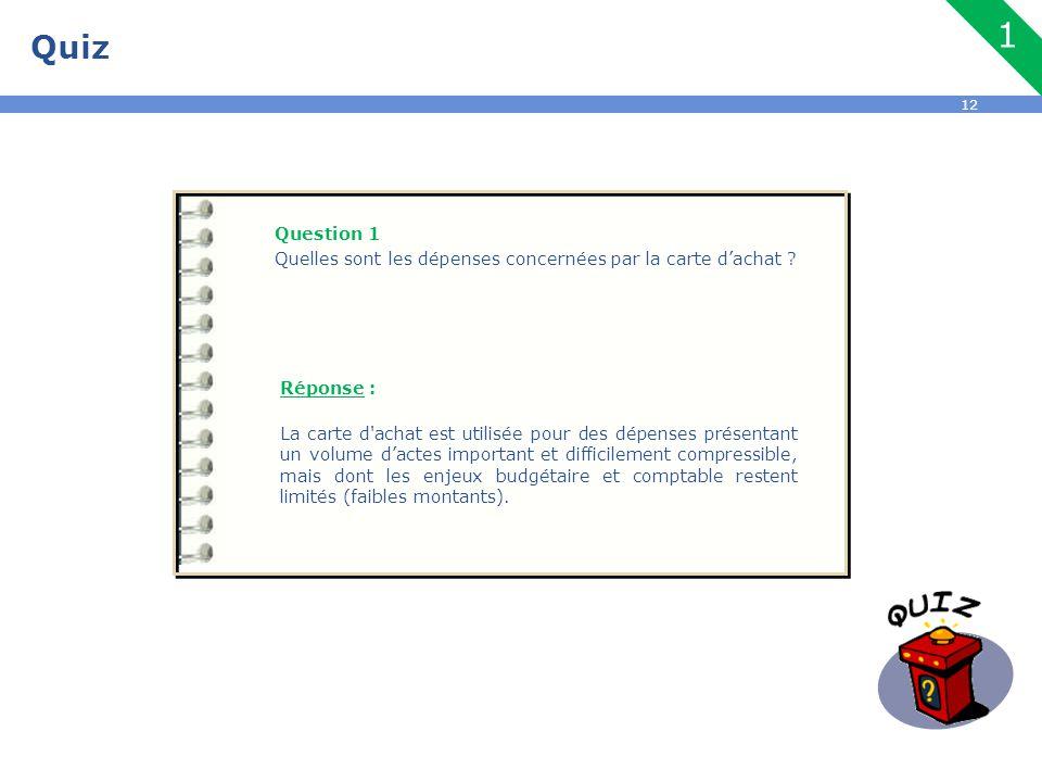 12 Quiz Question 1 Quelles sont les dépenses concernées par la carte d'achat ? Réponse : La carte d'achat est utilisée pour des dépenses présentant un