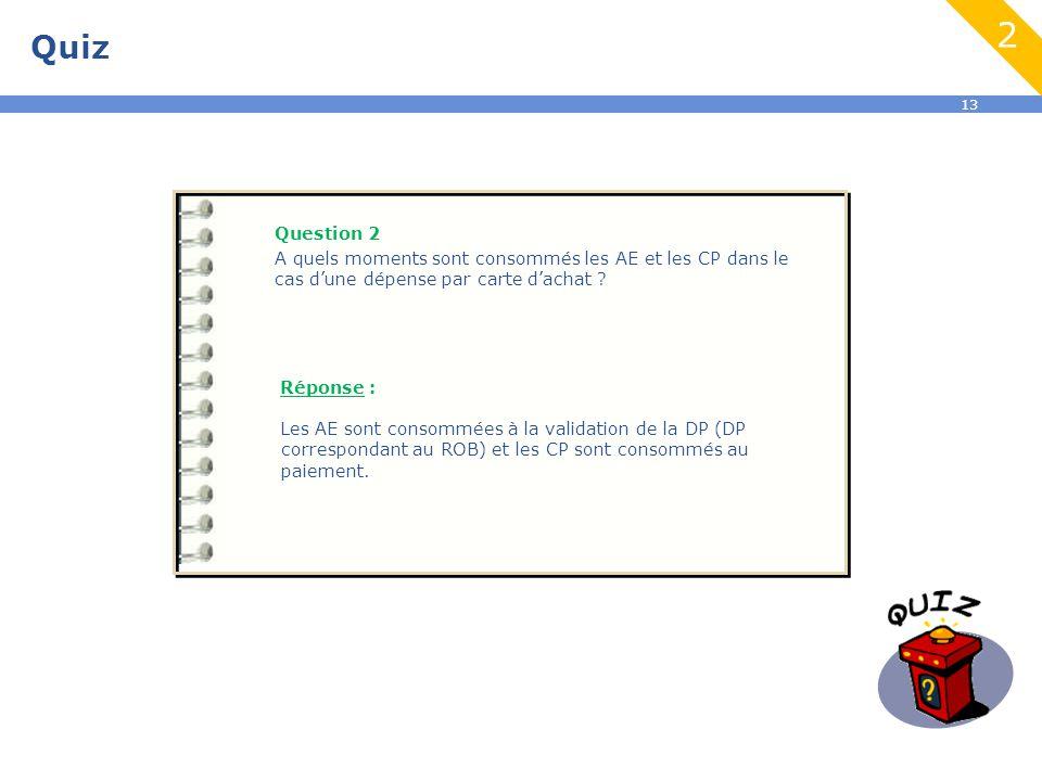 13 Quiz Question 2 A quels moments sont consommés les AE et les CP dans le cas d'une dépense par carte d'achat ? Réponse : Les AE sont consommées à la