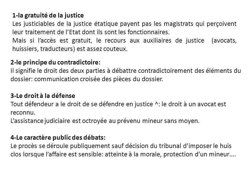 2-le principe du contradictoire: Il signifie le droit des deux parties à débattre contradictoirement des éléments du dossier: communication croisée des pièces du dossier.