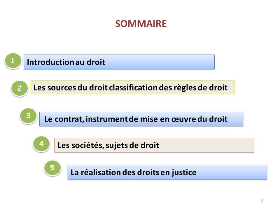Introduction au droit SOMMAIRE La réalisation des droits en justice Les sources du droit classification des règles de droit Le contrat, instrument de