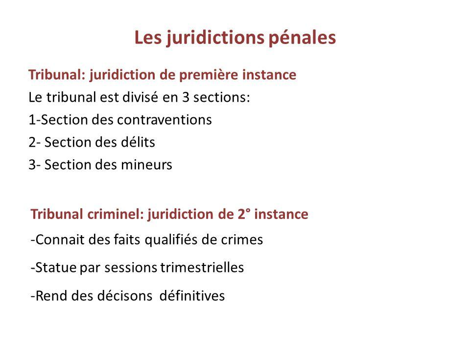 Les juridictions pénales Tribunal: juridiction de première instance Le tribunal est divisé en 3 sections: 1-Section des contraventions 2- Section des