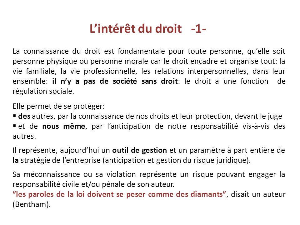 la jurisprudence : 1.Définition: ensemble des décisions de justice rendues à l'occasion de contentieux, par application de la loi.