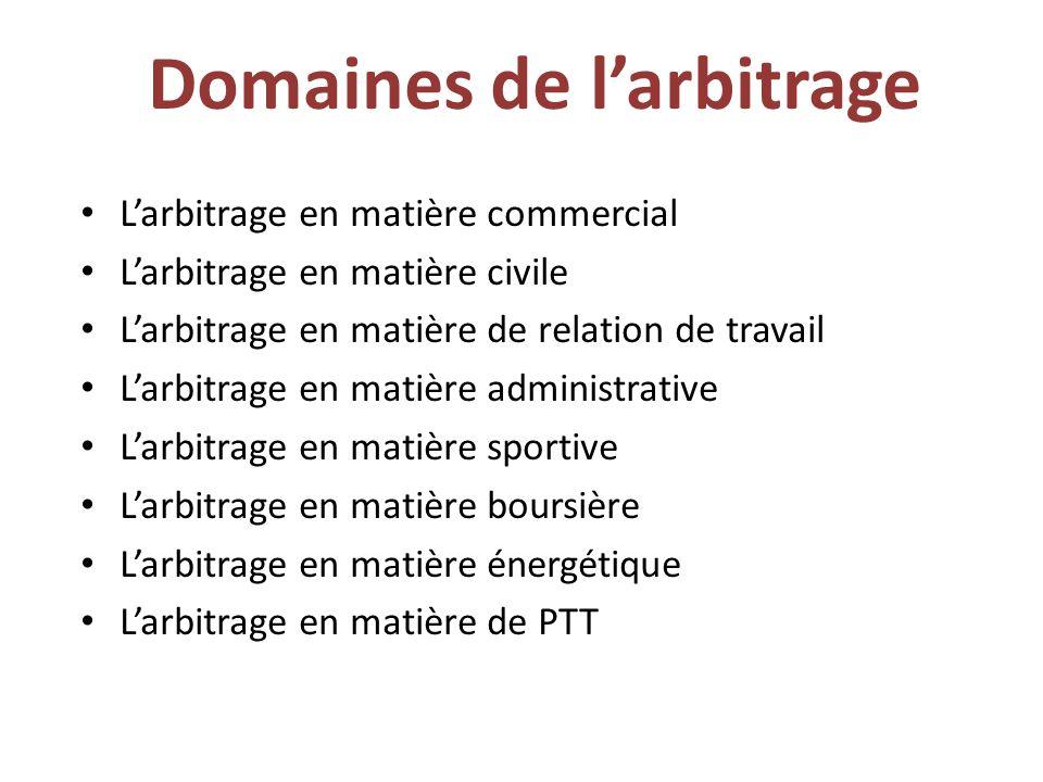 Domaines de l'arbitrage L'arbitrage en matière commercial L'arbitrage en matière civile L'arbitrage en matière de relation de travail L'arbitrage en matière administrative L'arbitrage en matière sportive L'arbitrage en matière boursière L'arbitrage en matière énergétique L'arbitrage en matière de PTT