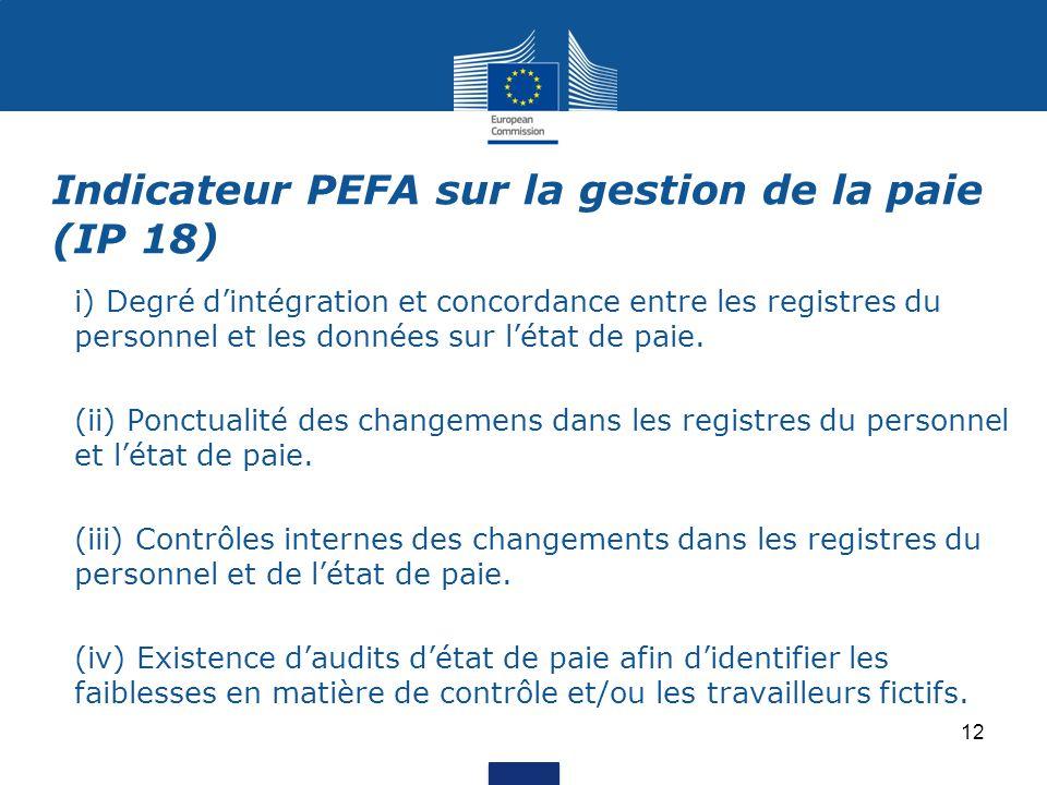 i) Degré d'intégration et concordance entre les registres du personnel et les données sur l'état de paie. (ii) Ponctualité des changemens dans les reg