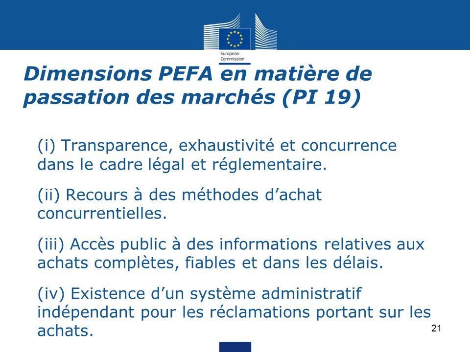 (i) Transparence, exhaustivité et concurrence dans le cadre légal et réglementaire. (ii) Recours à des méthodes d'achat concurrentielles. (iii) Accès