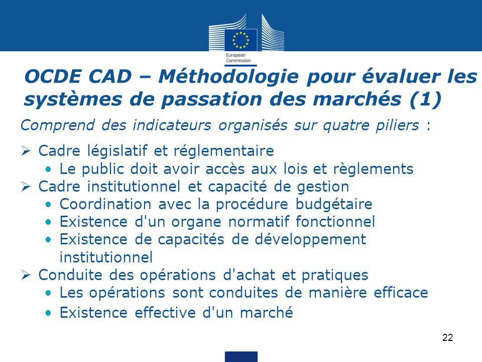 Comprend des indicateurs organisés sur quatre piliers :  Cadre législatif et réglementaire Le public doit avoir accès aux lois et règlements  Cadre