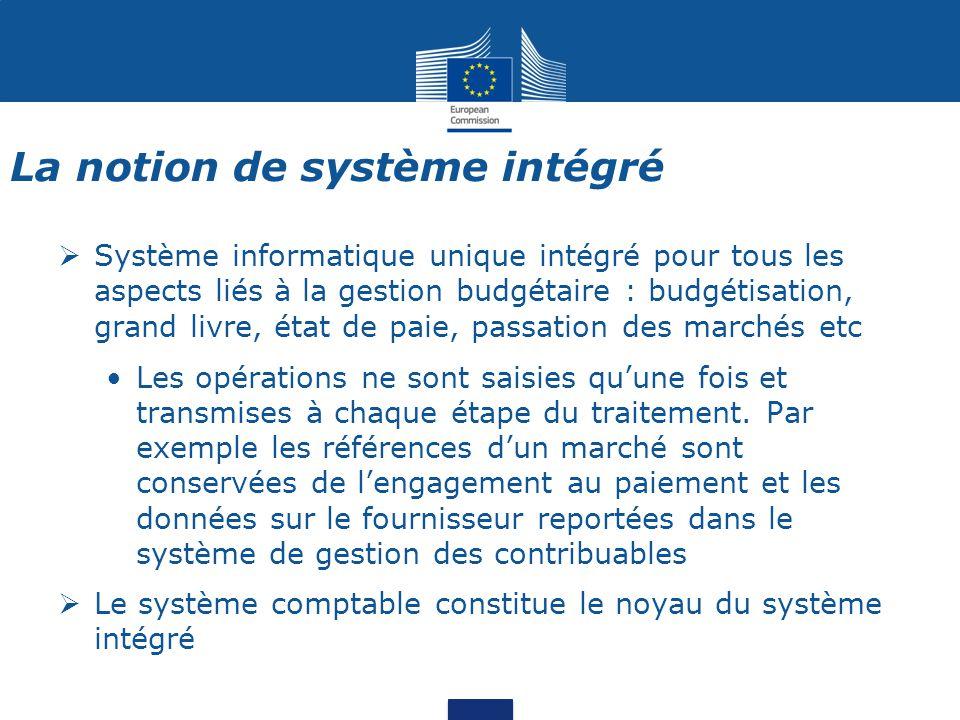  Système informatique unique intégré pour tous les aspects liés à la gestion budgétaire : budgétisation, grand livre, état de paie, passation des mar