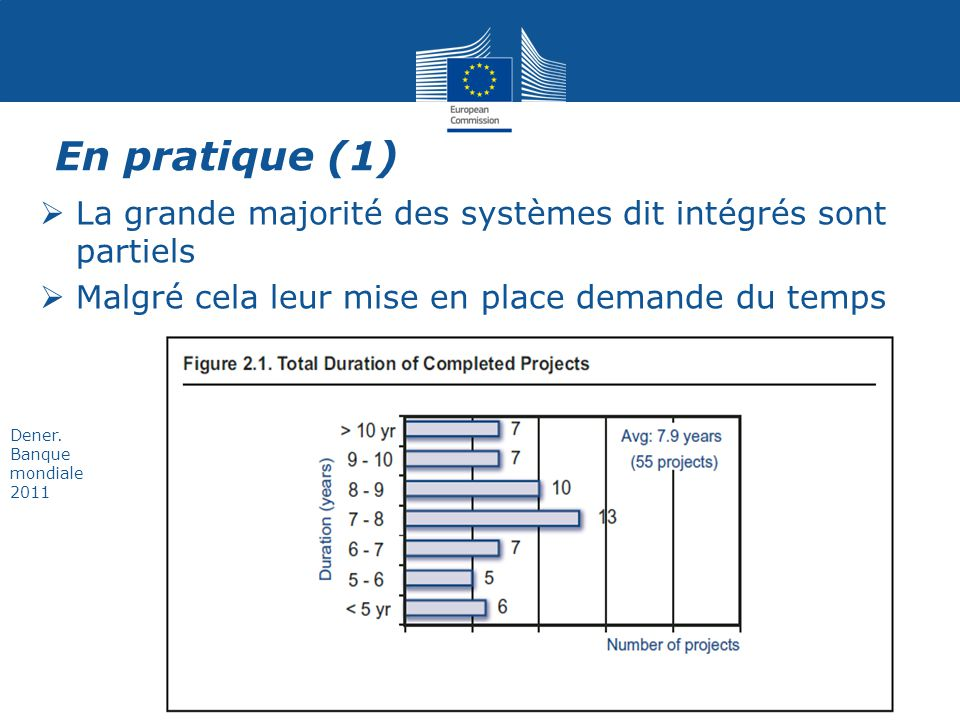 En pratique (1)  La grande majorité des systèmes dit intégrés sont partiels  Malgré cela leur mise en place demande du temps Dener. Banque mondiale