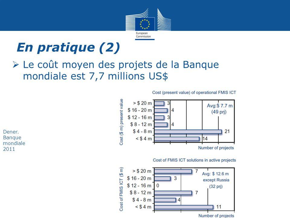 En pratique (2)  Le coût moyen des projets de la Banque mondiale est 7,7 millions US$ Dener.