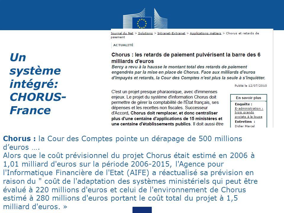 Chorus : la Cour des Comptes pointe un dérapage de 500 millions d'euros …. Alors que le coût prévisionnel du projet Chorus était estimé en 2006 à 1,01