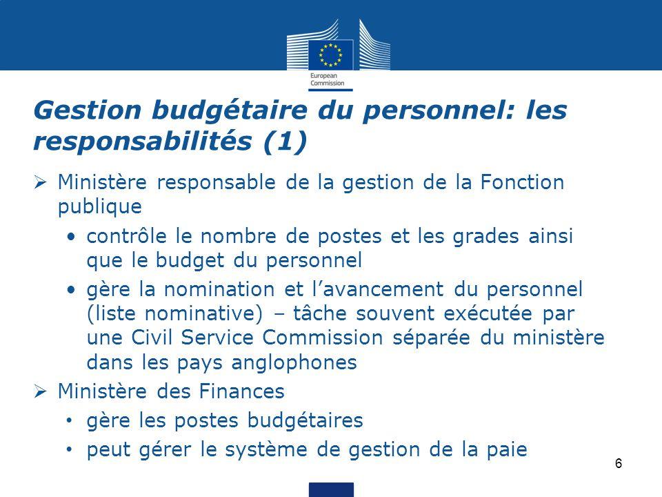  Ministère responsable de la gestion de la Fonction publique contrôle le nombre de postes et les grades ainsi que le budget du personnel gère la nomi