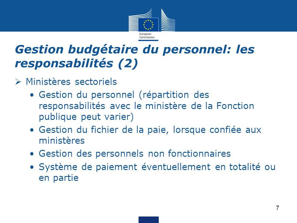 Ministères sectoriels Gestion du personnel (répartition des responsabilités avec le ministère de la Fonction publique peut varier) Gestion du fichie