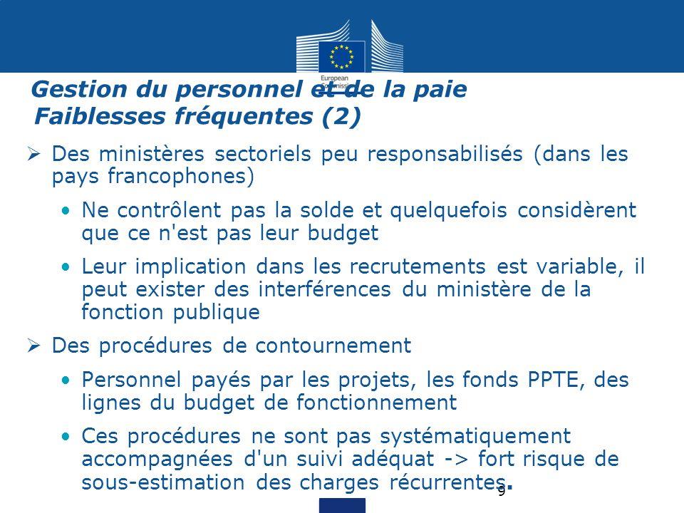 9 Gestion du personnel et de la paie Faiblesses fréquentes (2)  Des ministères sectoriels peu responsabilisés (dans les pays francophones) Ne contrôl