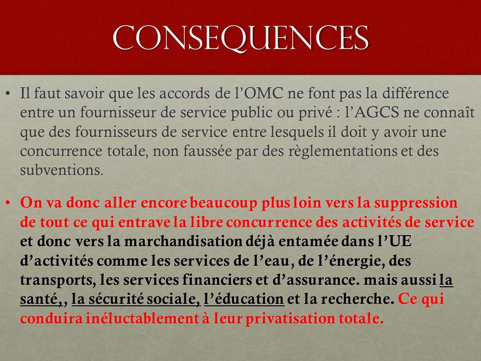 CONSEQUENCES Il faut savoir que les accords de l'OMC ne font pas la différence entre un fournisseur de service public ou privé : l'AGCS ne connaît que des fournisseurs de service entre lesquels il doit y avoir une concurrence totale, non faussée par des règlementations et des subventions.Il faut savoir que les accords de l'OMC ne font pas la différence entre un fournisseur de service public ou privé : l'AGCS ne connaît que des fournisseurs de service entre lesquels il doit y avoir une concurrence totale, non faussée par des règlementations et des subventions.