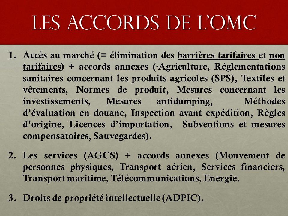 Les accords de l'OMC 1.Accès au marché (= élimination des barrières tarifaires et non tarifaires) + accords annexes (·Agriculture, Réglementations san