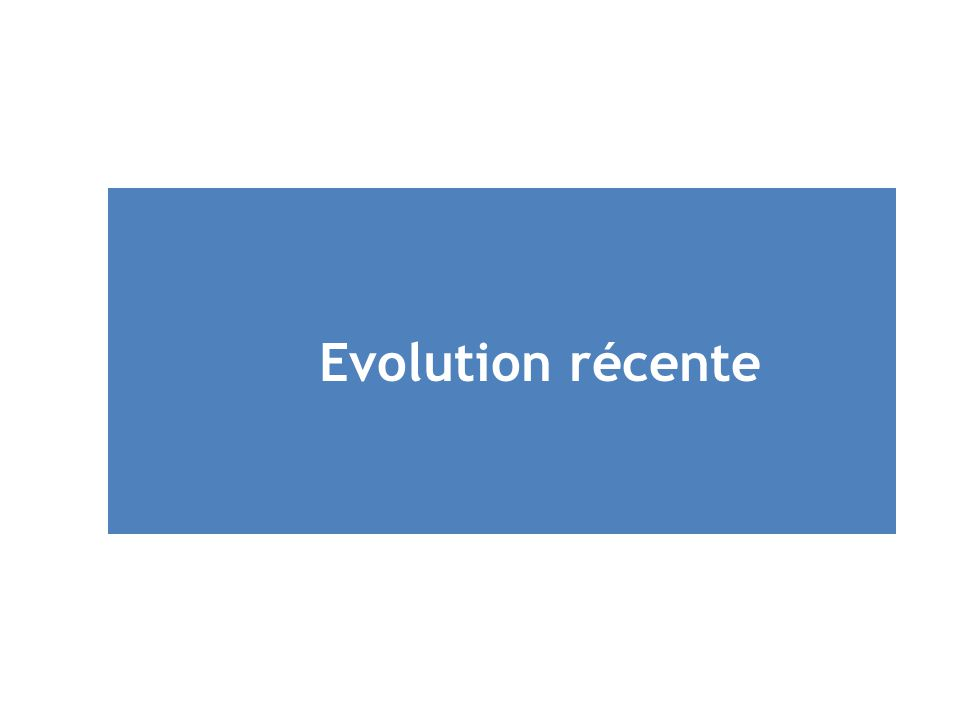 Evolution récente