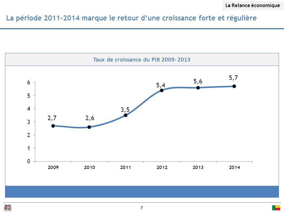 7 Taux de croissance du PIB 2009- 2013 La période 2011-2014 marque le retour d'une croissance forte et régulière La Relance économique