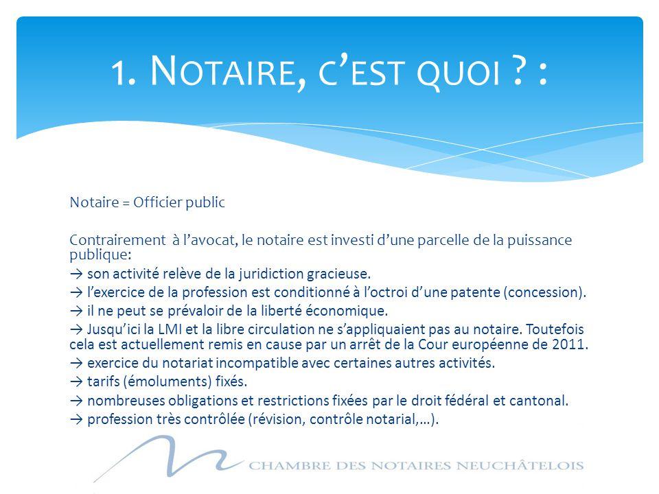 Notaire = Officier public Contrairement à l'avocat, le notaire est investi d'une parcelle de la puissance publique: → son activité relève de la juridi