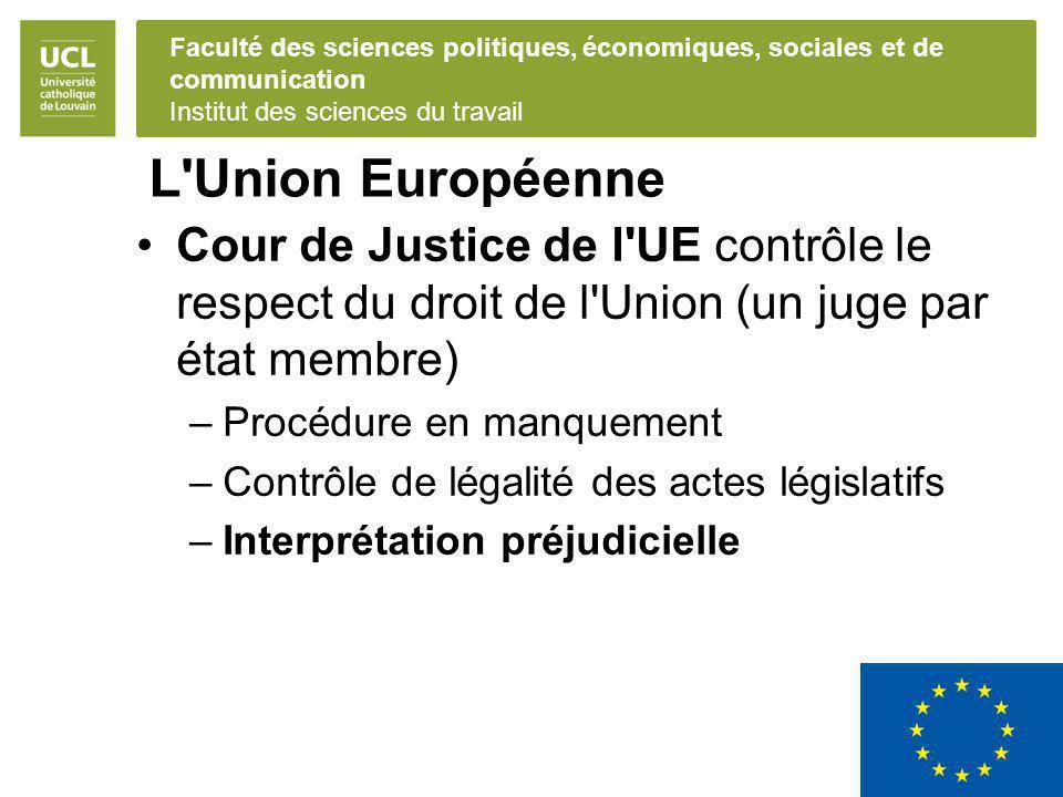 Faculté des sciences politiques, économiques, sociales et de communication Institut des sciences du travail L'Union Européenne Cour de Justice de l'UE