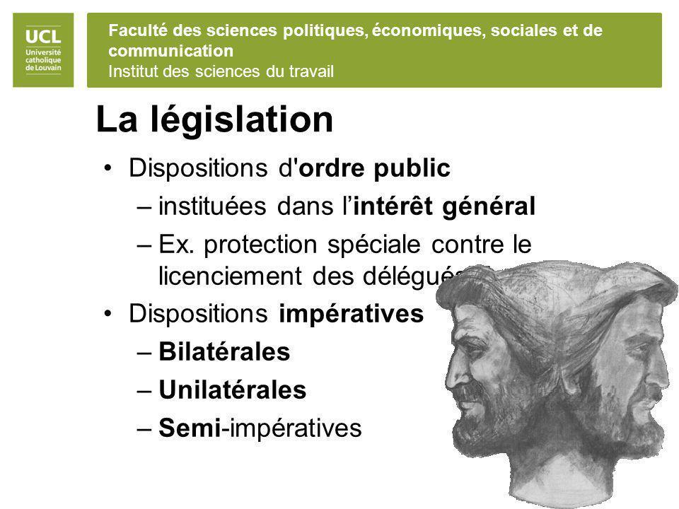 Faculté des sciences politiques, économiques, sociales et de communication Institut des sciences du travail La législation Dispositions d'ordre public