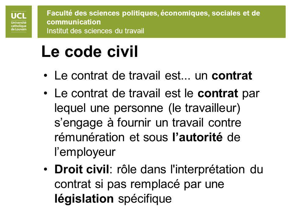 Faculté des sciences politiques, économiques, sociales et de communication Institut des sciences du travail Le code civil Le contrat de travail est...