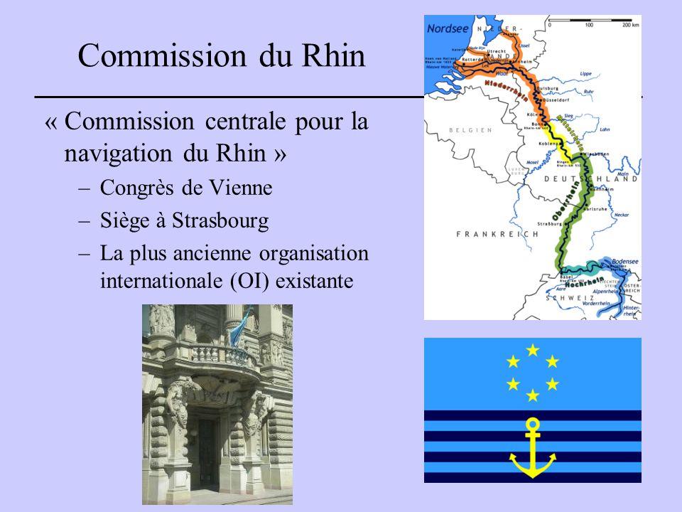 Commission du Rhin « Commission centrale pour la navigation du Rhin » –Congrès de Vienne –Siège à Strasbourg –La plus ancienne organisation internationale (OI) existante