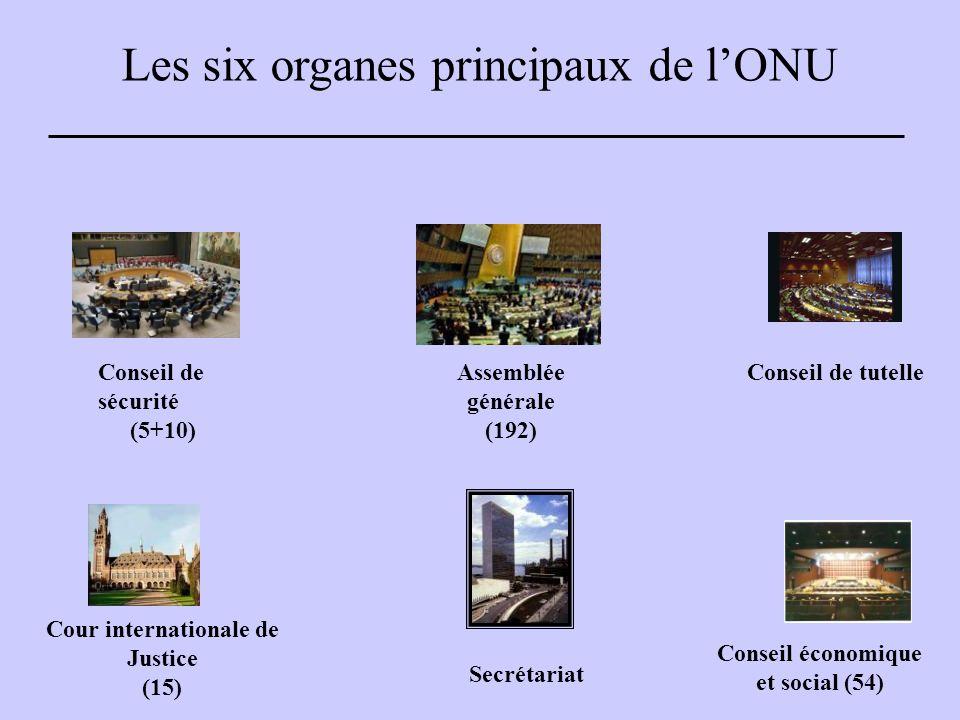 Assemblée générale (192) Conseil de tutelle Cour internationale de Justice (15) Conseil économique et social (54) Conseil de sécurité (5+10) Secrétariat Les six organes principaux de l'ONU