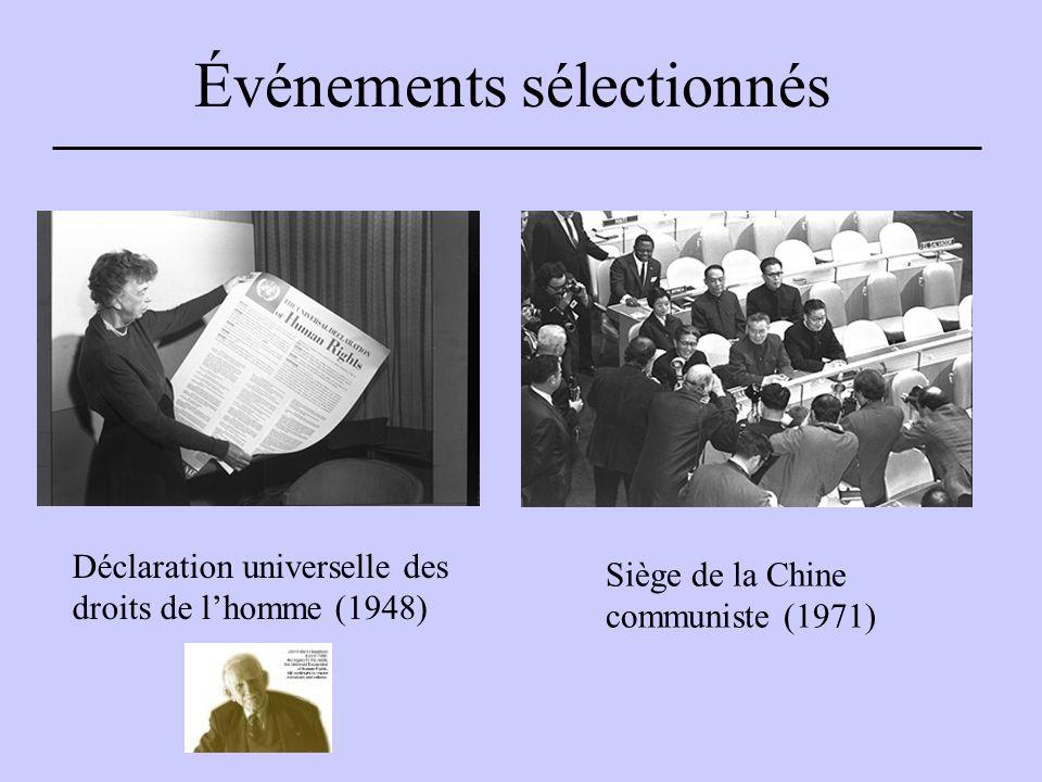 Événements sélectionnés Siège de la Chine communiste (1971) Déclaration universelle des droits de l'homme (1948)