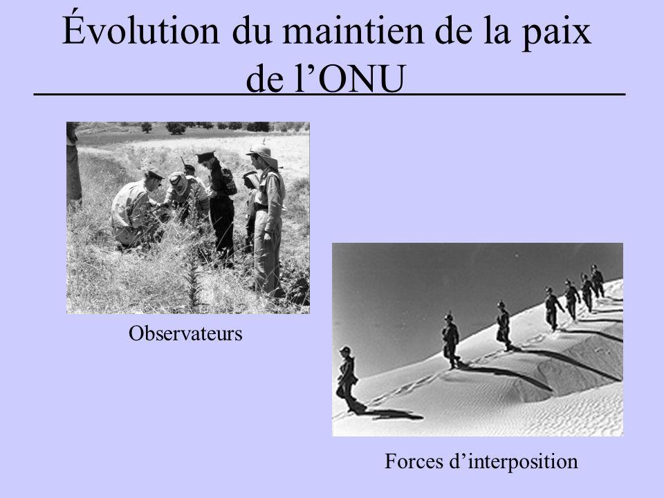 Évolution du maintien de la paix de l'ONU Observateurs Forces d'interposition
