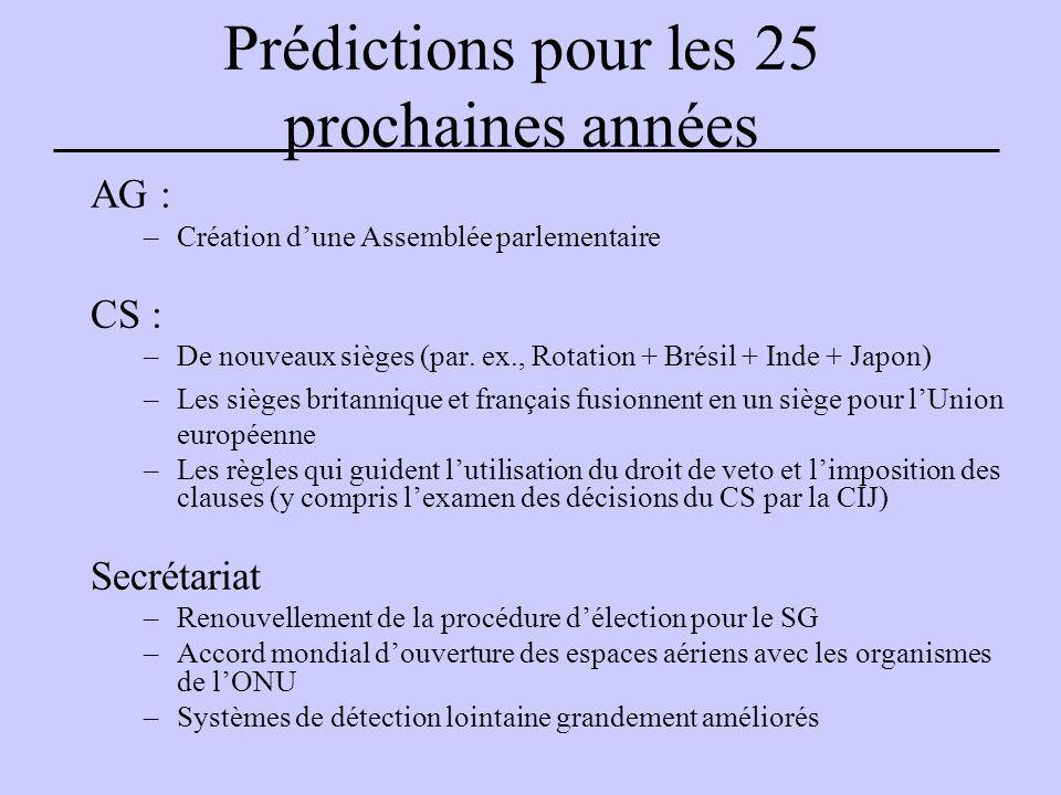 Prédictions pour les 25 prochaines années AG : –Création d'une Assemblée parlementaire CS : –De nouveaux sièges (par.