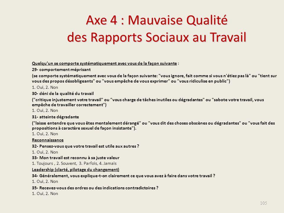 Axe 4 : Mauvaise Qualité des Rapports Sociaux au Travail Quelqu'un se comporte systématiquement avec vous de la façon suivante : 29- comportement mépr