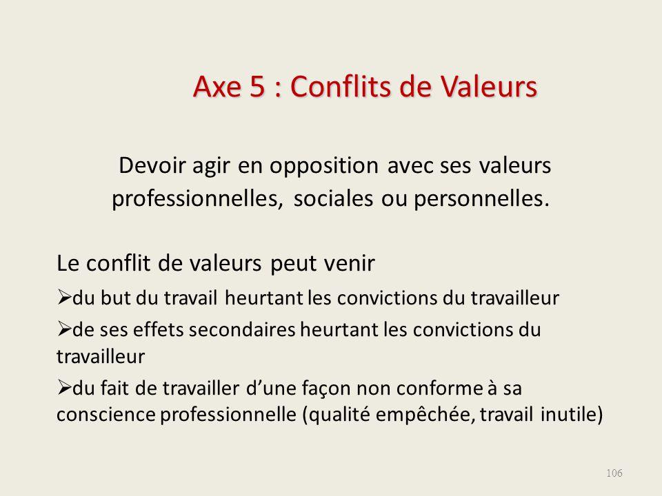Axe 5 : Conflits de Valeurs Devoir agir en opposition avec ses valeurs professionnelles, sociales ou personnelles. Le conflit de valeurs peut venir 