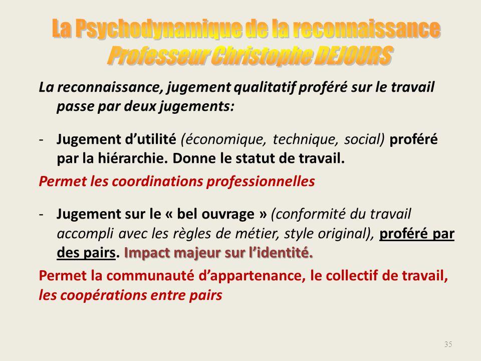 35 La reconnaissance, jugement qualitatif proféré sur le travail passe par deux jugements: -Jugement d'utilité (économique, technique, social) proféré