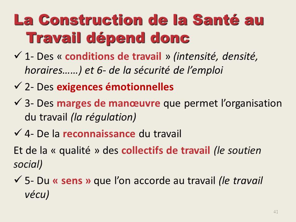 La Construction de la Santé au Travail dépend donc 1- Des « conditions de travail » (intensité, densité, horaires……) et 6- de la sécurité de l'emploi