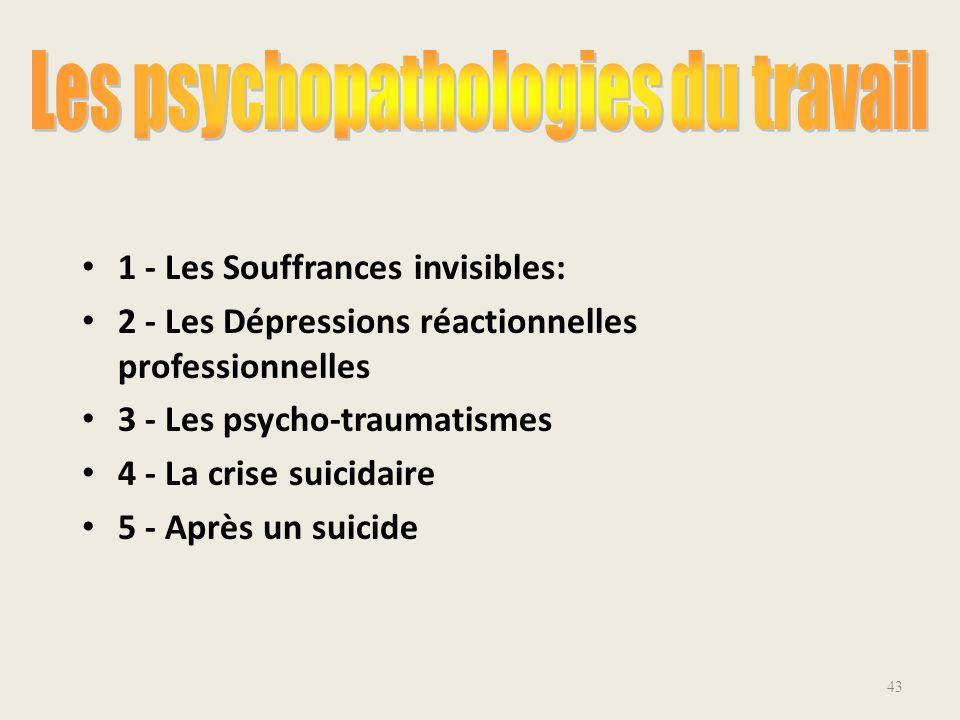 1 - Les Souffrances invisibles: 2 - Les Dépressions réactionnelles professionnelles 3 - Les psycho-traumatismes 4 - La crise suicidaire 5 - Après un s