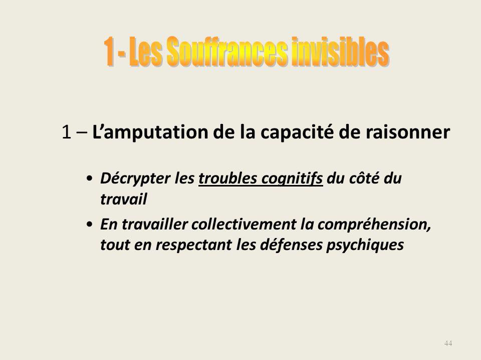 44 1 – L'amputation de la capacité de raisonner Décrypter les troubles cognitifs du côté du travail En travailler collectivement la compréhension, tou