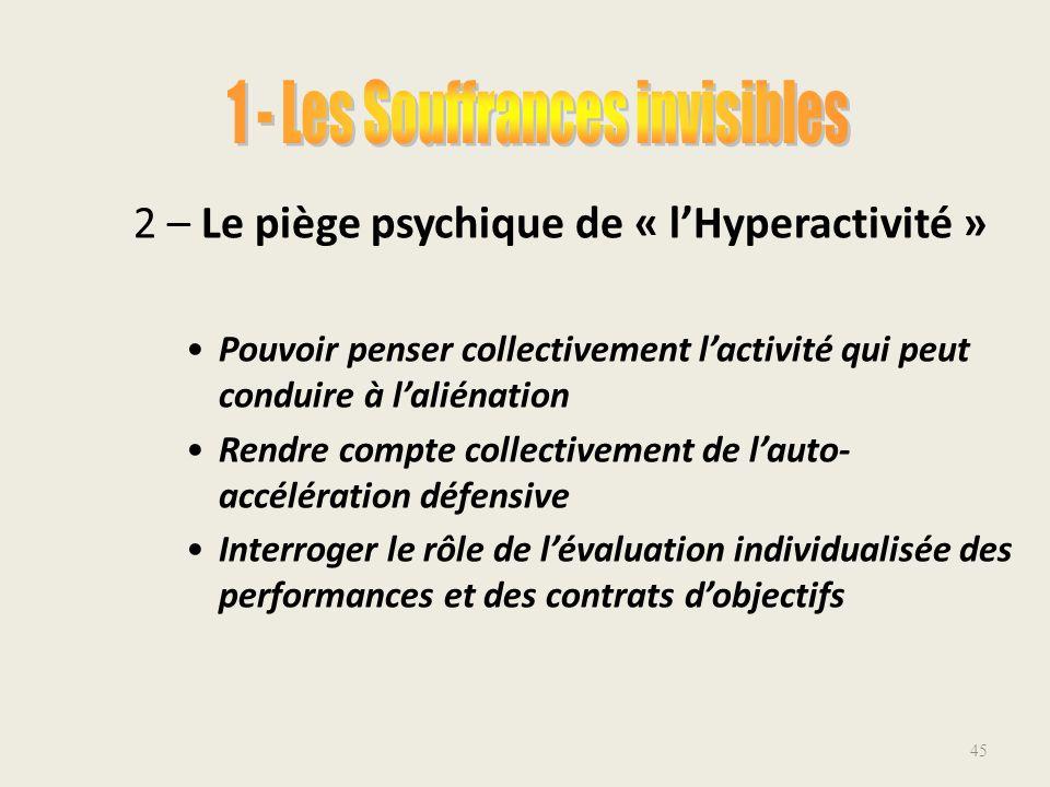 45 2 – Le piège psychique de « l'Hyperactivité » Pouvoir penser collectivement l'activité qui peut conduire à l'aliénation Rendre compte collectivemen