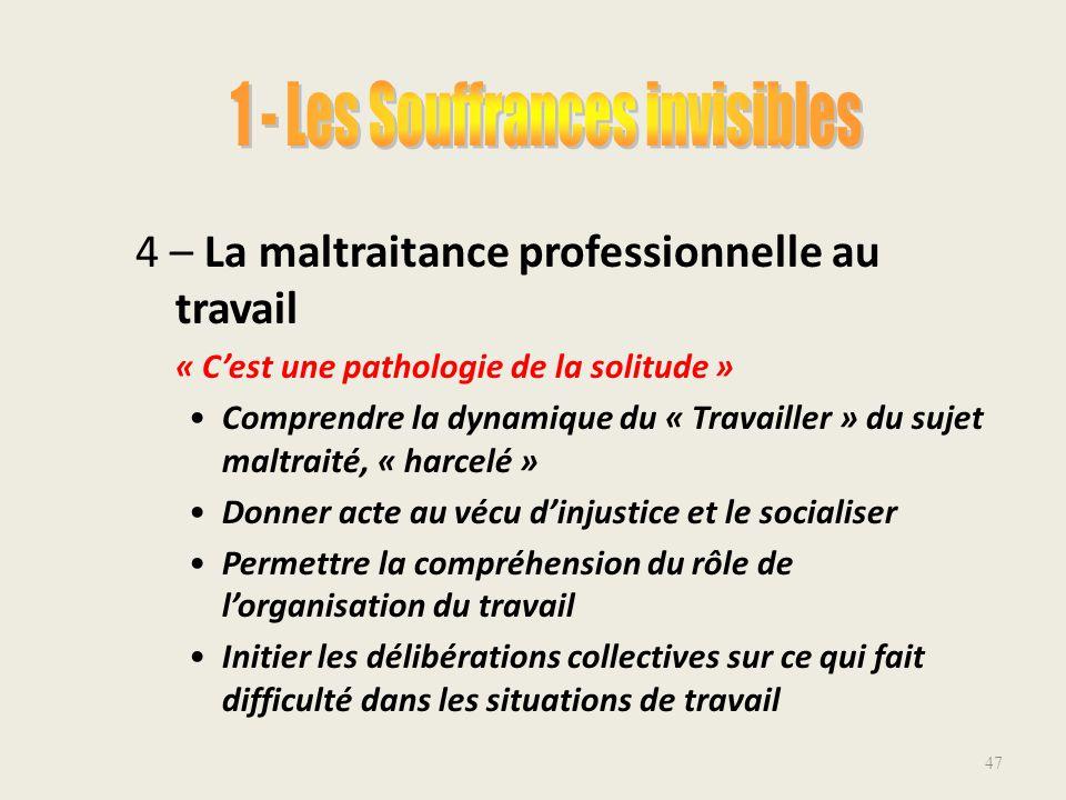 47 4 – La maltraitance professionnelle au travail « C'est une pathologie de la solitude » Comprendre la dynamique du « Travailler » du sujet maltraité
