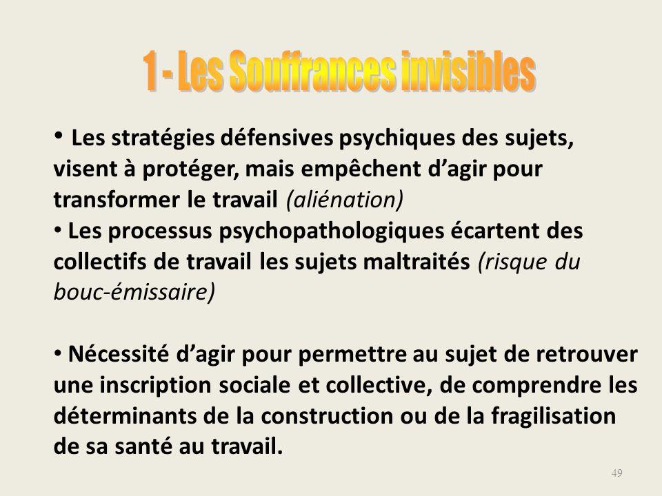 49 Les stratégies défensives psychiques des sujets, visent à protéger, mais empêchent d'agir pour transformer le travail (aliénation) Les processus ps